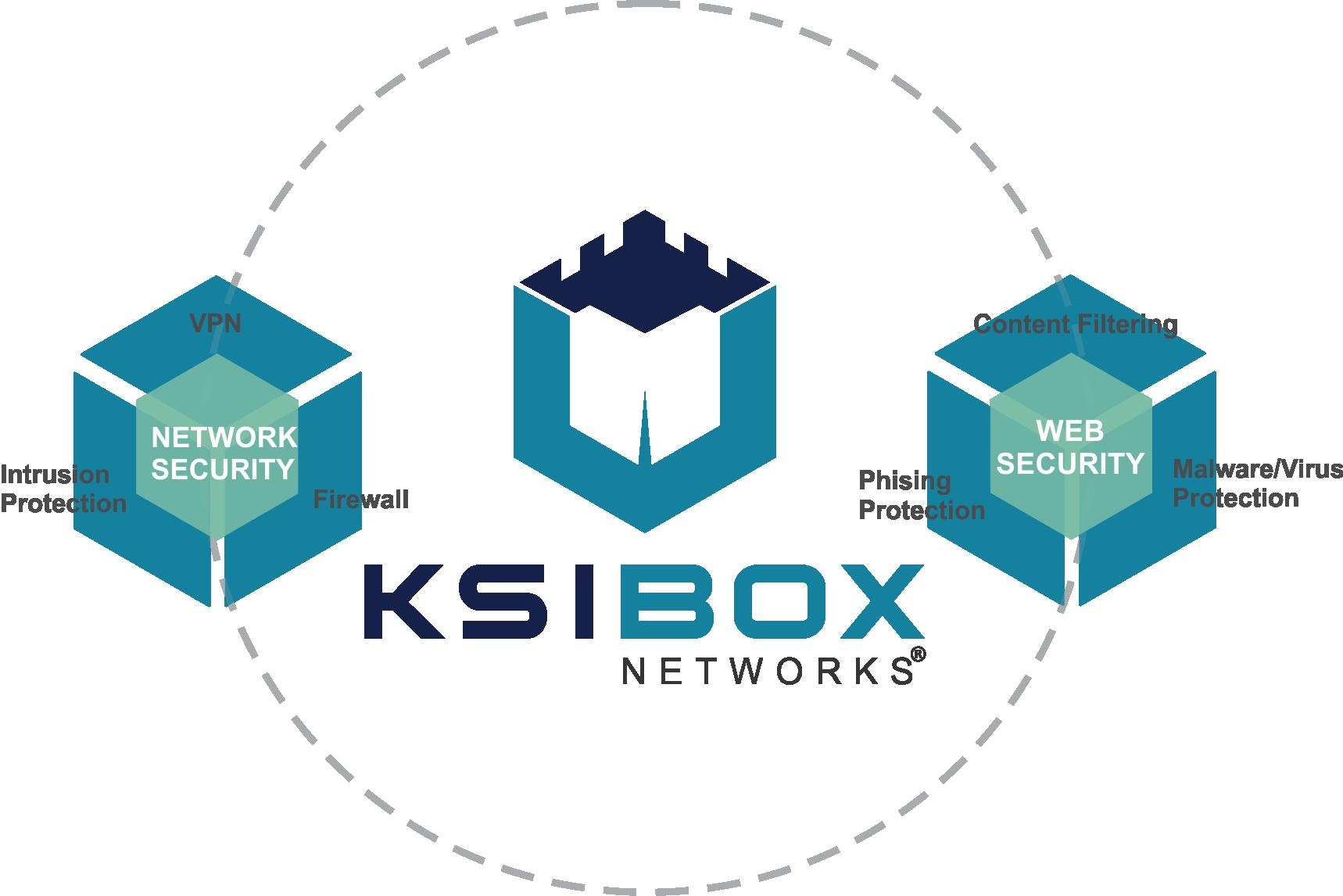 ksibox